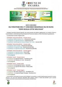 """5° Concorso Regionale Oli di Oliva, Presidente del Consorzio Chiaramonte Molè: """"Grandi risultati per Gatto Frantoio, Viragì e Cinque Colli"""""""